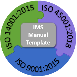ISO 9001/14001/45001 Integrated System Manual Template