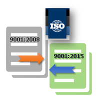 table showing comparison of clauses iso 9001 2008 & 2015